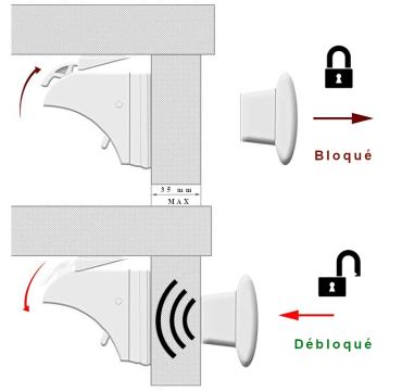 securite bloque porte aimante coupe kidipapa